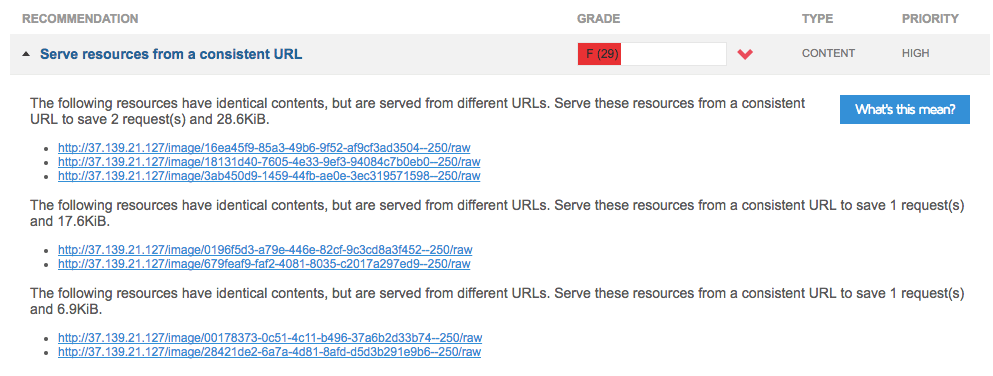GTMetrix complains about images not being served from one URL