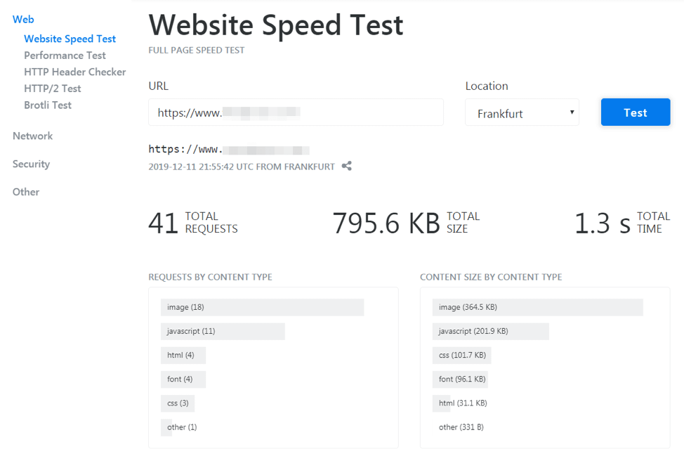 Results of a website speed test
