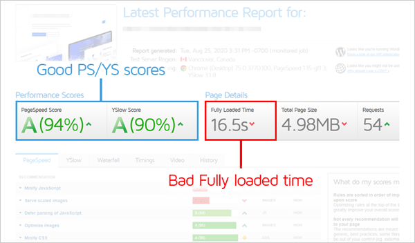Good PS/YS scores, Bad Fully loaded time.