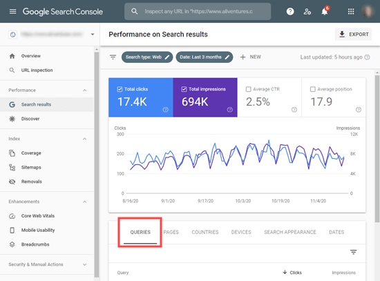 The Queries tab in Google Search Console
