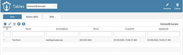 Example of information that was inputted into a form.
