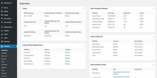 The AffiliateWP dashboard