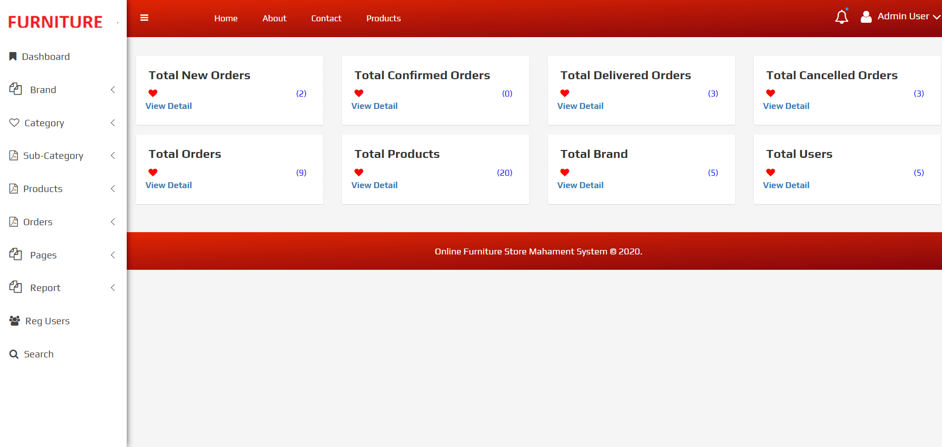 Online_Furniture_Store_Management_System_Dashboard